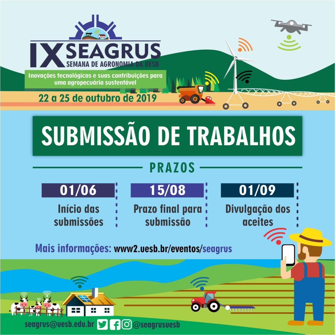SEABRUS 2019 - Submissão